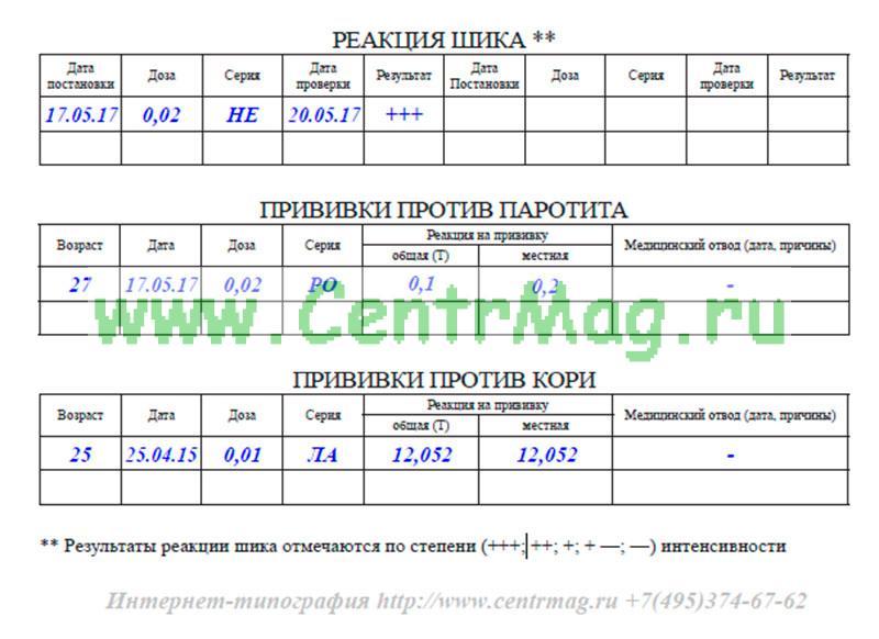 Бланк формы 063/у карта профилактических прививок Справка освобождение от бассейна Улица Шверника