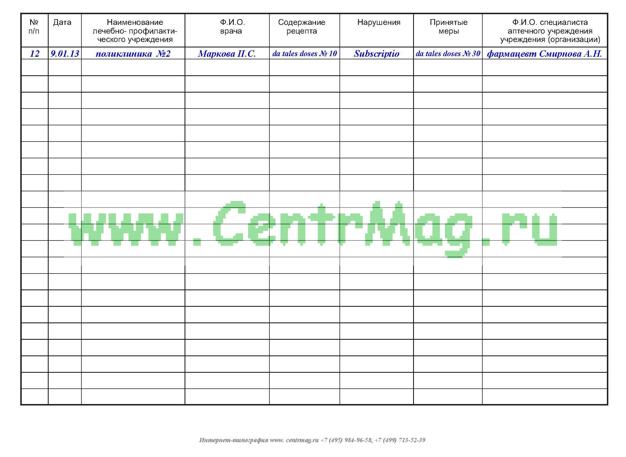 Регистрация рецептов в аптеке виды регистрации