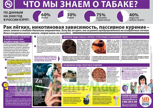 Комплект плакатов ФЗ-15 о курении