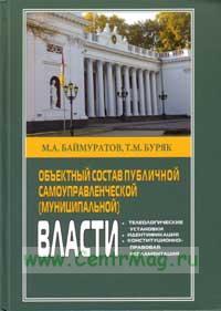 Объектный состав публичной самоуправленческой (муниципальной) власти: Теологические установки, идентификация, конституционно-правовая регламентация