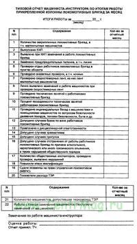Типовой отчет машиниста-инструктора по итогам работы прикрепленной колонны локомотивных бригад за месяц