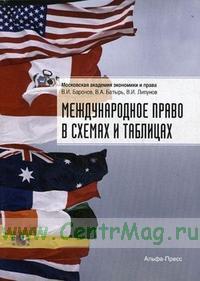 Международное право в схемах и таблицах. Учебное пособие