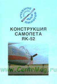 Конструкция самолета ЯК-52. Подборка материалов по темам. Учебное пособие для пилотов