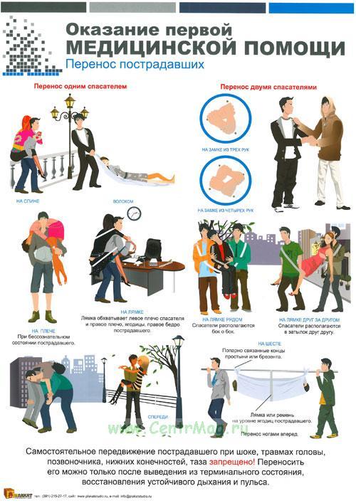Инструкция по оказанию первой медицинской помощи в школе 2015
