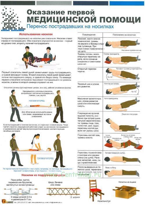 Инструкция Оказания Первой Медицинской Помощи На Рабочем Месте - фото 4