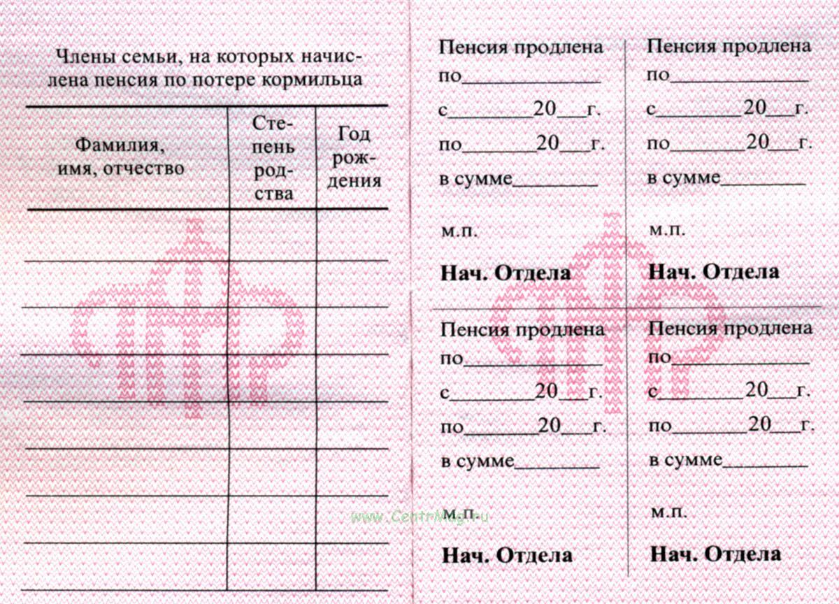 Бланк Удостоверение Молодого Пенсионера Шуточное
