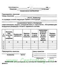 Протокол по проверке знаний персонала, обслуживающего воздушные резервуары