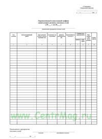 Перспективный план (годовой график) капитального ремонта тепловых сетей с 20 ___ г. по 20____г.
