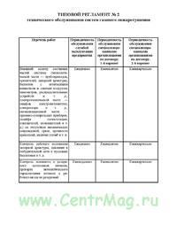 Типовой регламент № 2 технического обслуживания систем газового пожаротушения