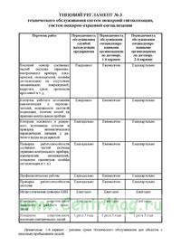 Типовой регламент № 3 технического обслуживания систем пожарной сигнализации, систем пожарно-охранной сигнализации