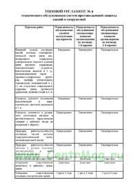 Типовой регламент № 4 технического обслуживания систем противодымной защиты зданий и сооружений