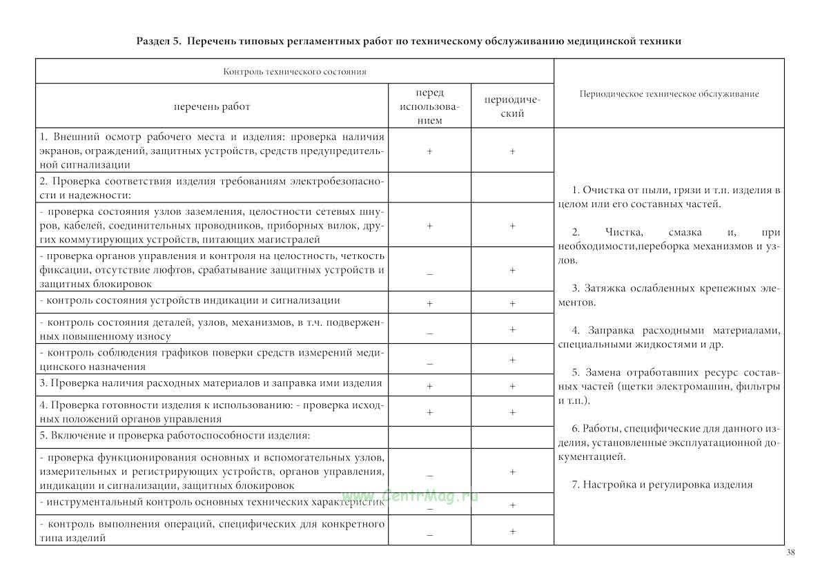 Оформление медицинской книжки в Москве Донской цена