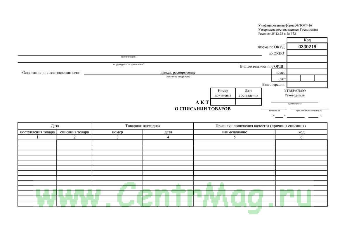 Акт о списании товаров (форма N ТОРГ-16)