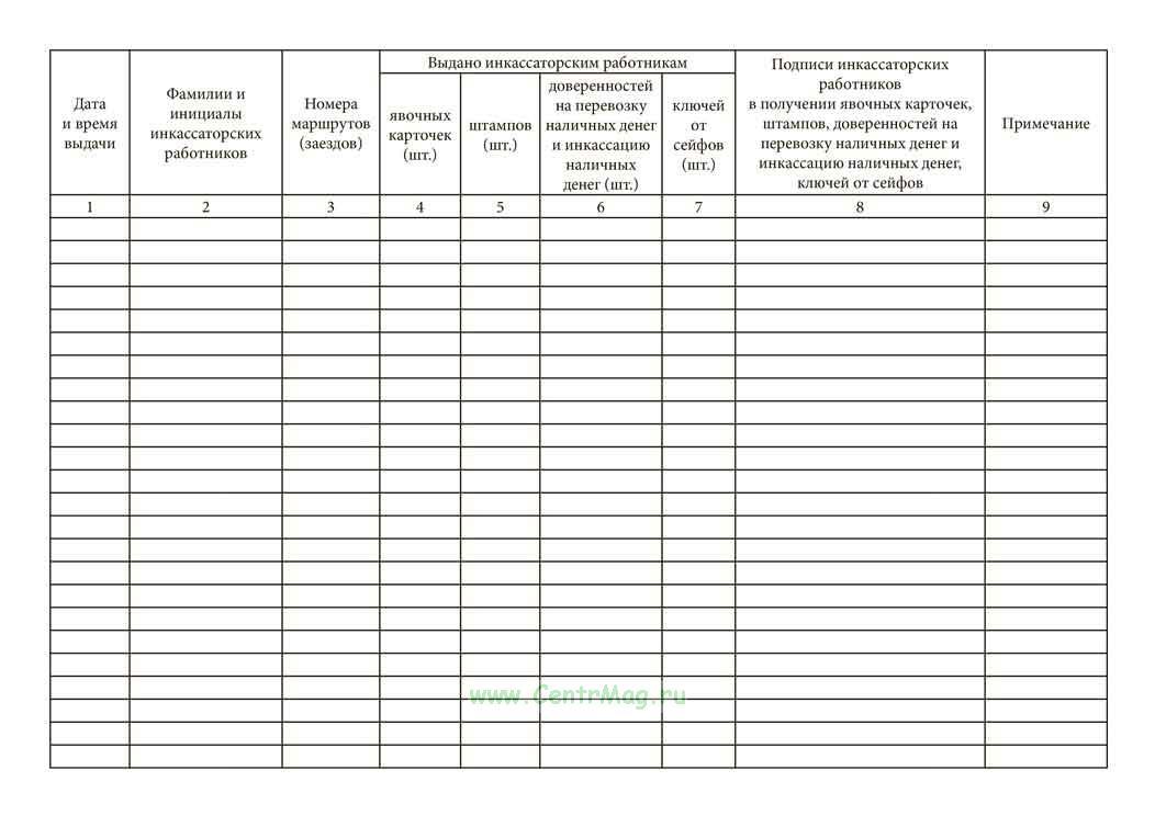 Инструкция о порядке выдачи ключей от служебных помещений