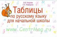 Таблицы по русскому языку для начальной школы: 1-3 класс: Учебное пособие