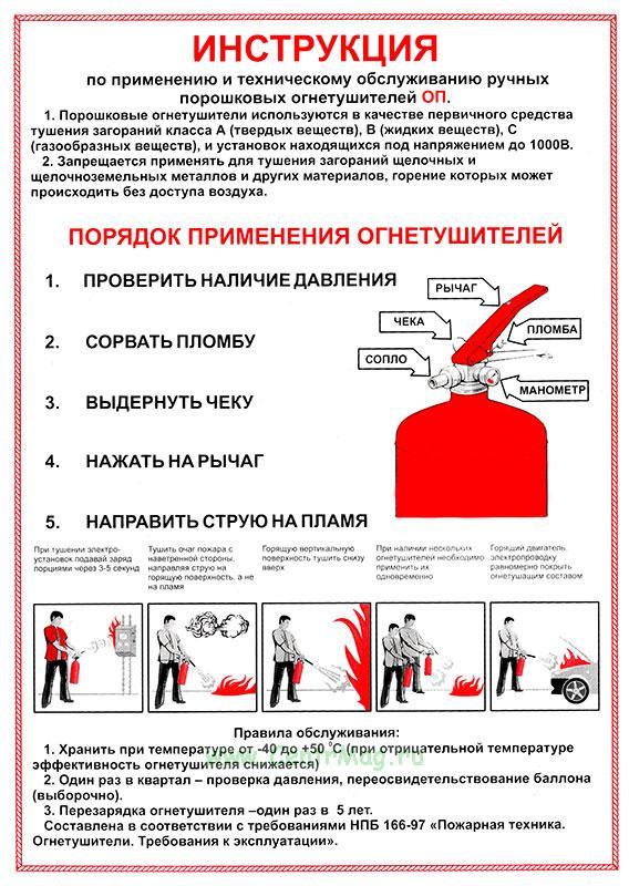 документация к огнетушителям