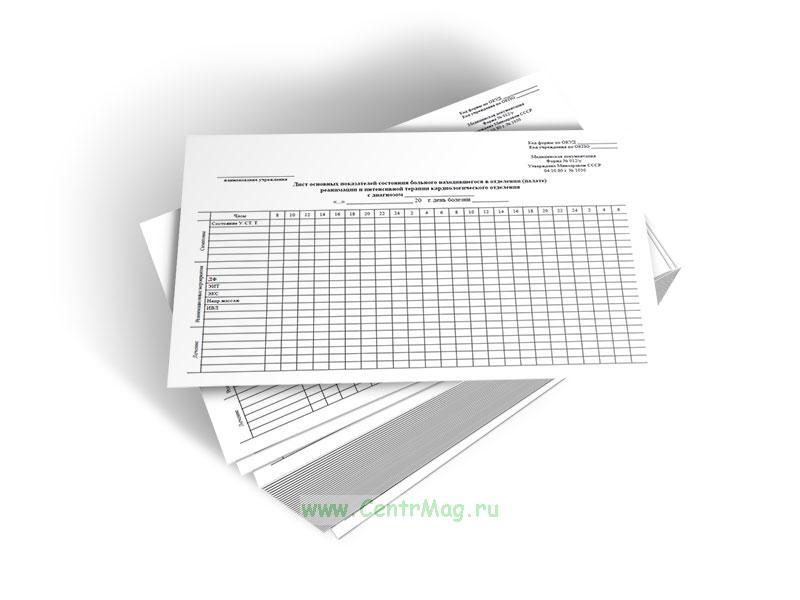 Лист основных показателей состояния больного, находившегося в отделении (палате) реанимации и интенсивной терапии кардиологического отделения, форма 012/у