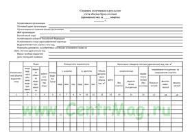 Сведения, полученные в результате учета объема сброса сточных (дренажных) вод за квартал (форма 3.2)