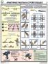 """Комплект плакатов """"Арматурные работы на стройплощадке"""". (3 листа, 61х45 см)"""