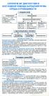 Алгоритм ЭКГ диагностики и неотложной помощи нарушений ритма сердца и проводимости. Линейка (94х182 мм)