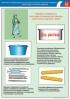 "Комплект плакатов ""Охрана труда. Участковый врач. Участковая медсестра"". (3 листа)"