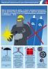 """Комплект плакатов """"Требования безопасности для электросварщиков"""". (2 листа, ламинат)"""