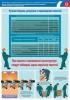 """Комплект плакатов """"Ручная погрузка, разгрузка и перемещение тяжестей"""". (2 листа)"""
