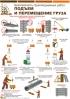 """Комплект плакатов """"Безопасность грузоподъемных работ"""" (4 листа)"""
