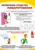 """Комплект плакатов по пожарной безопасности """"Детские дошкольные учреждения"""" (9 листов)."""