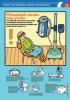 "Комплект плакатов ""Охрана труда персонала кабинета физиотерапии"". (7 листов)"