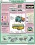 """Комплект плакатов """"Проверка технического состояния автотранспортных средств"""". (5 листов)"""