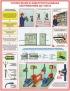 """Комплект плакатов """"Технические меры электробезопасности"""". (4 листа)"""