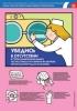 """Комплект плакатов """"Охрана труда при работе с центрифугами и термостатами. Охрана труда при эксплуатации паровых стерилизаторов"""". (4 листа)"""