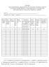 Журнал прогнозирования удароопасности участков угольного пласта и контроля эффективности мероприятий по показателям, регистрируемым в процессе бурения скважин