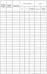 Журнал проверки и испытания резинотканевых рукавов (шлангов), Форма 57-Э