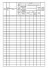 Журнал кассира-операциониста, вертикальный (Форма КМ-4) как заполнять