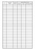 Книга регистрации боя посуды (ф. 0504044)