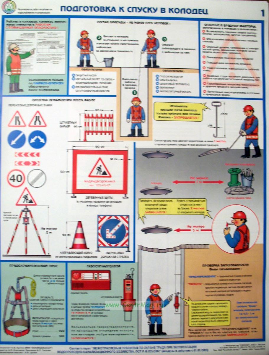 инструкция по охране труда при работе стропальщика