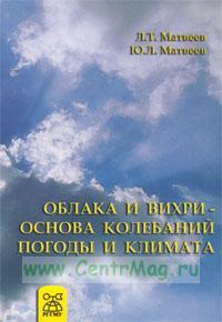 Облака и вихри - основа колебаний природы и климата