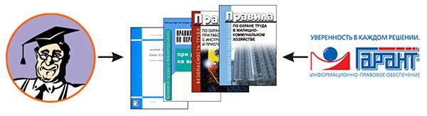 Актуализированные редакции нормативных докуменов