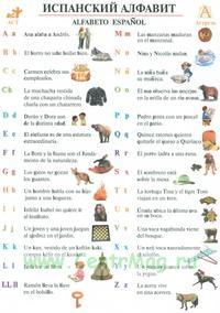 Наглядное пособие: Испанский алфавит (Alfabeto Espanol); Чтение и произношение (Pronunciacion (Simbolos Foneticos)) (двустороннее, полиэтиленовое)