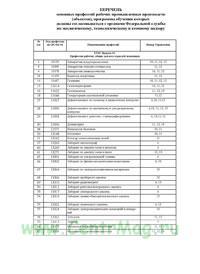 Перечень основных профессий рабочих промышленных производств (объектов), программы обучения которых должны согласовываться с органами Федеральной службы по экологическому, технологическому и атомному надзору