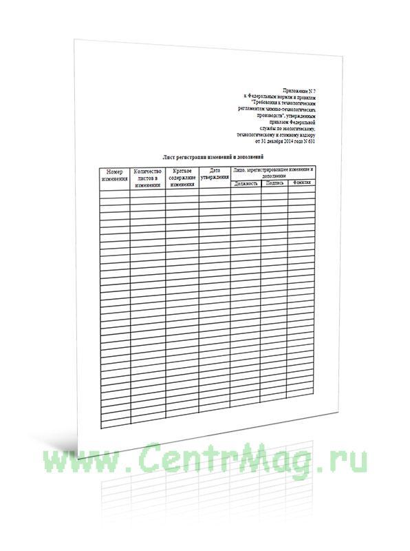 Лист регистрации изменений и дополнений