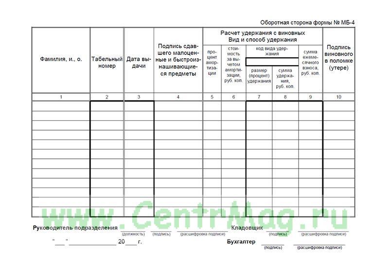 Мбп в бухгалтерии расшифровка регистрация ооо новые формы 2019