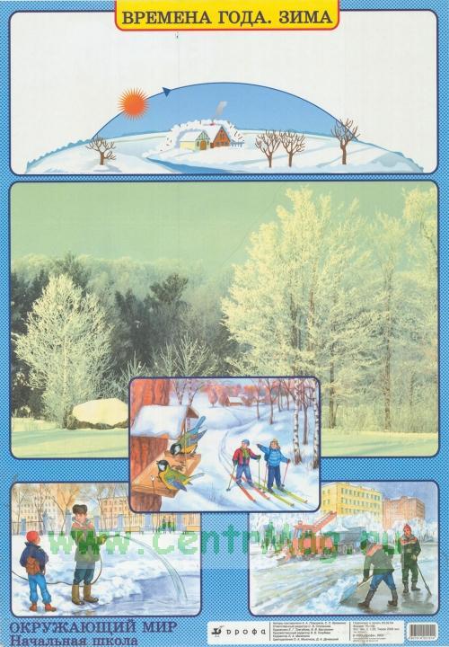 Окружающий мир. Времена года. Зима / Сообщества. Лес