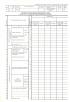 Производственный отчет по общепроизводственным и общехозяйственным расходам.