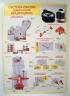 """Комплект плакатов """"Устройство квадроцикла"""" (11 листов). Для подготовки водителей внедорожной мототехники"""