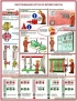 """Комплект плакатов """"Безопасная эксплуатация паровых котлов"""". (5 листов, 61х45 см)"""