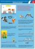 """Комплект плакатов """"Охрана труда. Требования к операционным. Общие требования. Энергообеспечение. Обеспечение кислородом"""". (5 листов, ламинат)"""