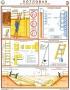 """Комплект плакатов """"Котлован. Ограждение места работ"""" 3 листа ламинат, 45х60 см. Обжатый металлическими планками (верхняя с петелькой+ нижняя)."""